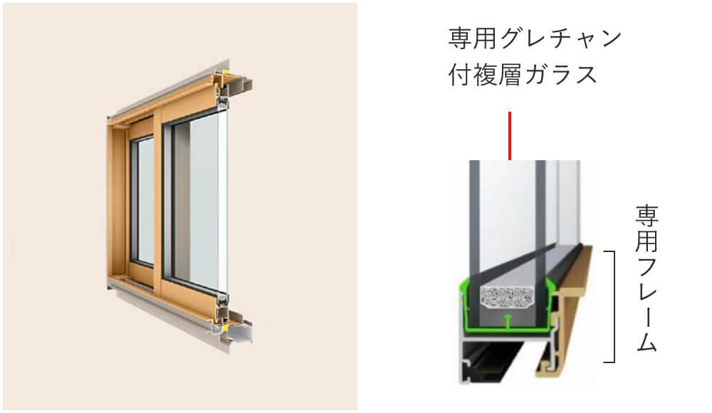 高断熱サッシ+Low-E複層ガラスの構造図